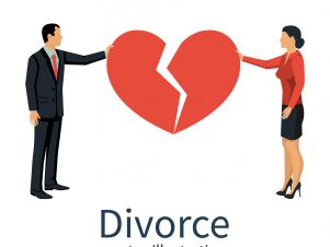 Document Checklist for Getting a Divorce